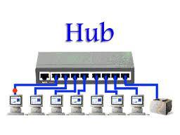 computer-hub